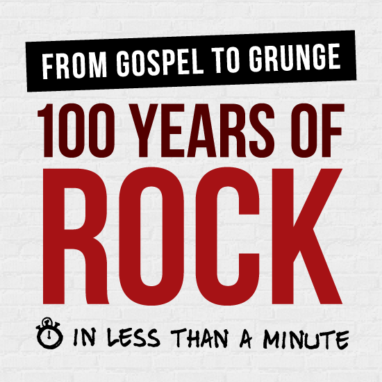 100 Years of Rock Visualized